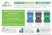 Greenwaste Recovery