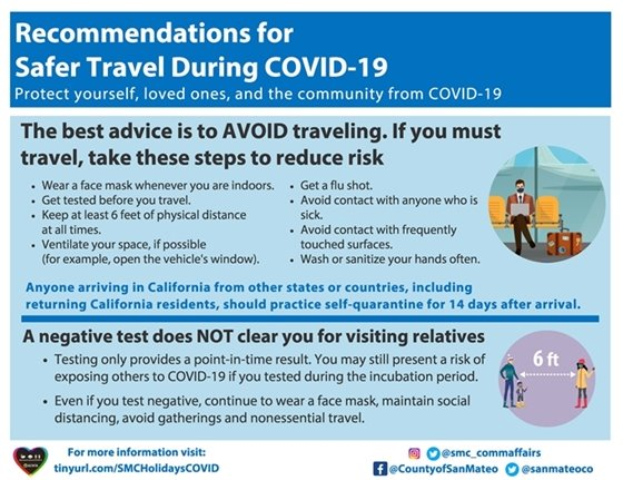 Safe Travel During COVID