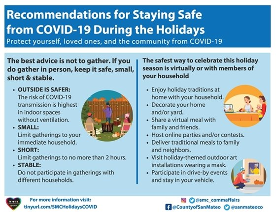 Staying Safe During Holidays page 1