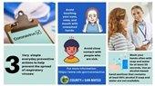 Corona Virus Best Practices